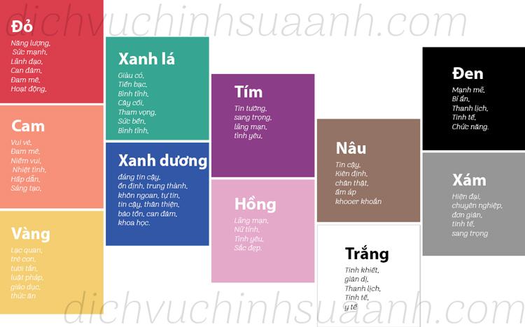 Ý nghĩa các màu sắc trong logo
